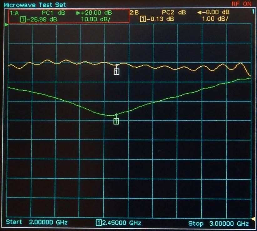 PKO N lambda 4 24G BCD F F utlum